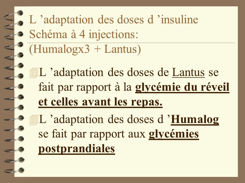 L adaptation des doses d insuline Schéma à 4 injections: (Humalogx3 + Lantus) 4 L adaptation des doses de Lantus se fait par rapport à la glycémie du réveil et celles avant les repas.