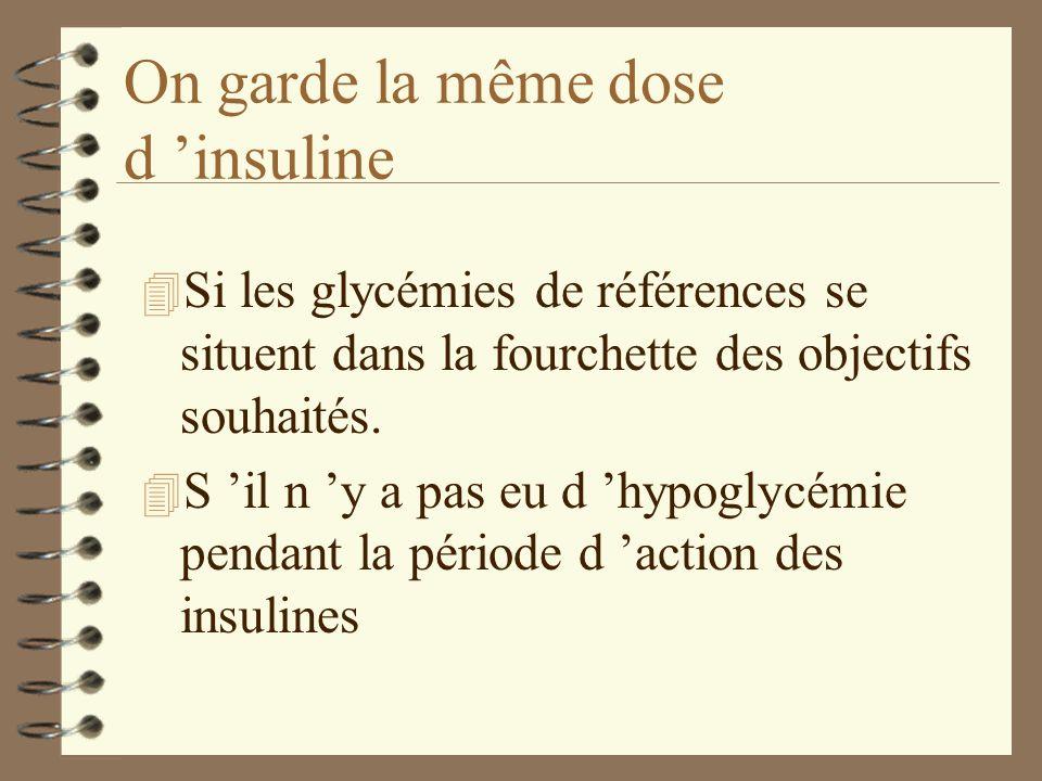 On garde la même dose d insuline 4 Si les glycémies de références se situent dans la fourchette des objectifs souhaités.