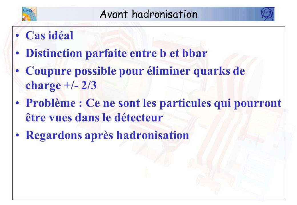 Avant hadronisation Cas idéal Distinction parfaite entre b et bbar Coupure possible pour éliminer quarks de charge +/- 2/3 Problème : Ce ne sont les particules qui pourront être vues dans le détecteur Regardons après hadronisation