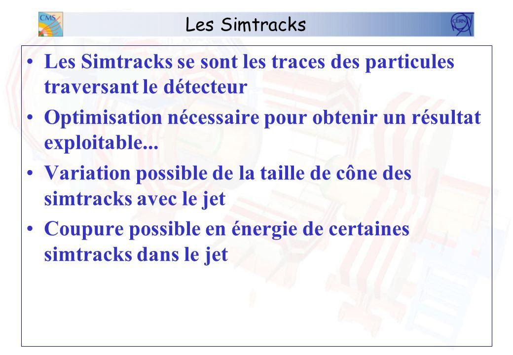 Les Simtracks Les Simtracks se sont les traces des particules traversant le détecteur Optimisation nécessaire pour obtenir un résultat exploitable...