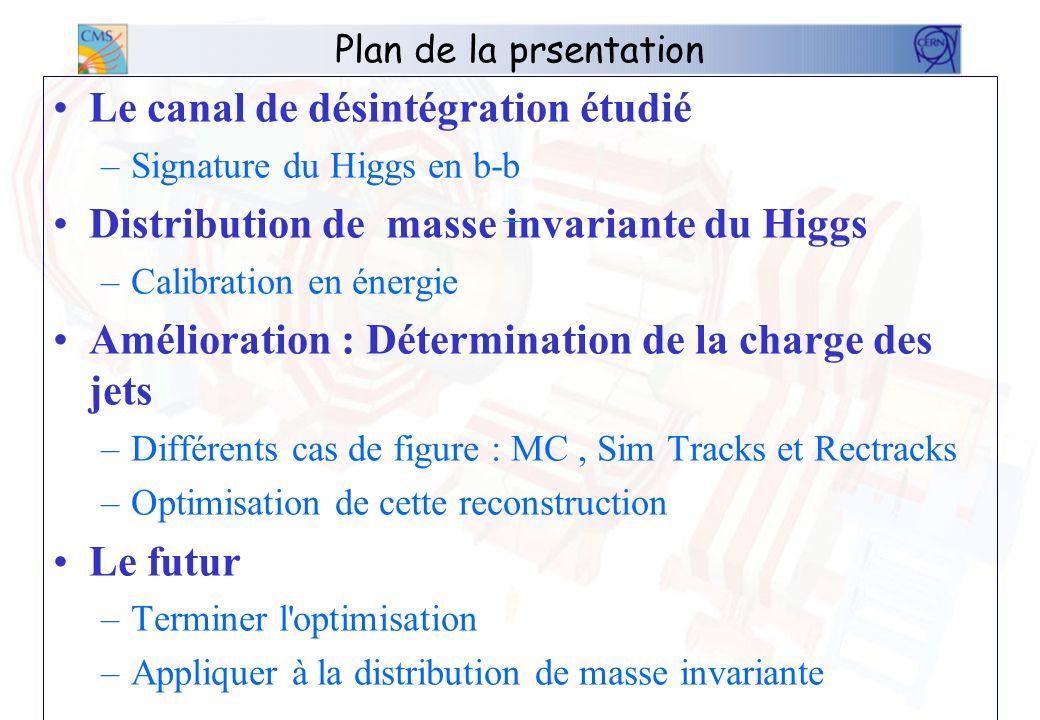 Plan de la prsentation Le canal de désintégration étudié –Signature du Higgs en b-b Distribution de masse invariante du Higgs –Calibration en énergie Amélioration : Détermination de la charge des jets –Différents cas de figure : MC, Sim Tracks et Rectracks –Optimisation de cette reconstruction Le futur –Terminer l optimisation –Appliquer à la distribution de masse invariante