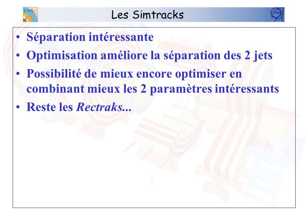 Les Simtracks Séparation intéressante Optimisation améliore la séparation des 2 jets Possibilité de mieux encore optimiser en combinant mieux les 2 paramètres intéressants Reste les Rectraks...