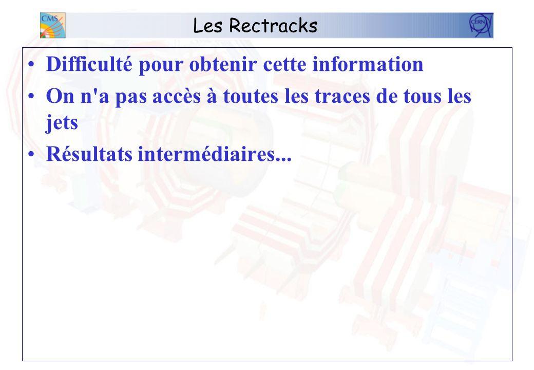 Les Rectracks Difficulté pour obtenir cette information On n a pas accès à toutes les traces de tous les jets Résultats intermédiaires...