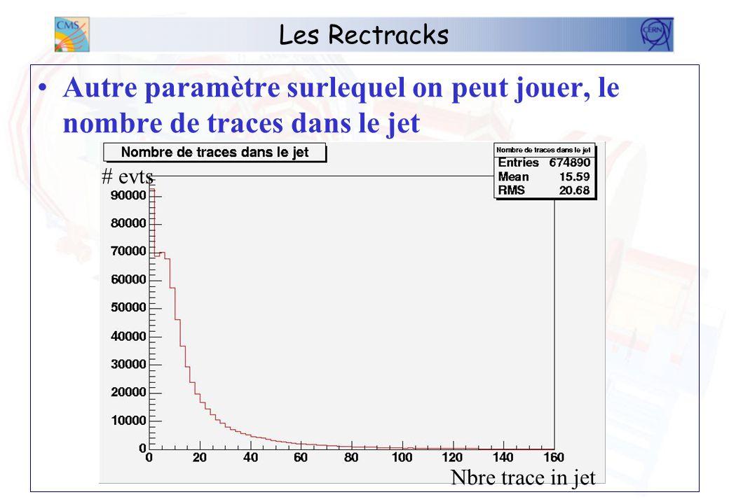 Les Rectracks Autre paramètre surlequel on peut jouer, le nombre de traces dans le jet Nbre trace in jet # evts