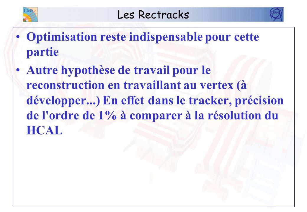 Les Rectracks Optimisation reste indispensable pour cette partie Autre hypothèse de travail pour le reconstruction en travaillant au vertex (à développer...) En effet dans le tracker, précision de l ordre de 1% à comparer à la résolution du HCAL