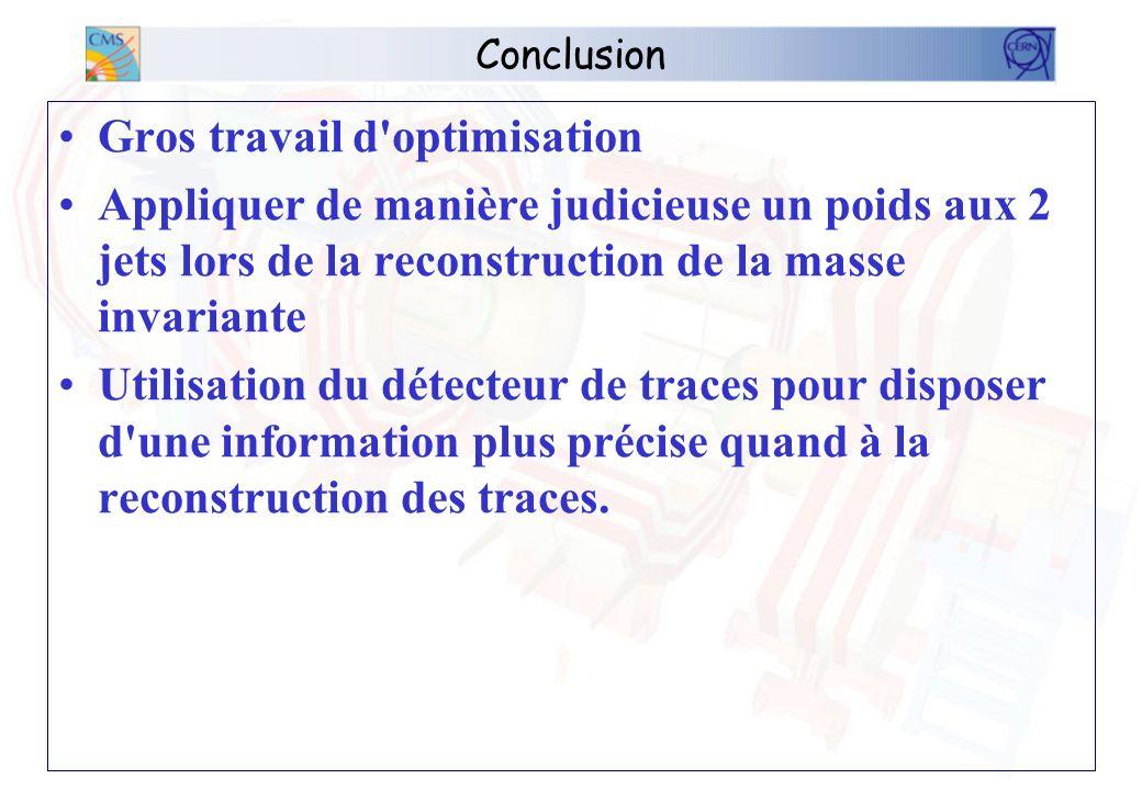 Conclusion Gros travail d optimisation Appliquer de manière judicieuse un poids aux 2 jets lors de la reconstruction de la masse invariante Utilisation du détecteur de traces pour disposer d une information plus précise quand à la reconstruction des traces.