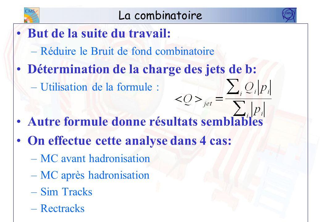 Les Simtracks Moyenne et écart type de la charge reconstruite du jet en fonction de la coupure en énergie transverse (cone de 0.3) Et min (GeV) Moyenne Ecart type Et min (GeV)