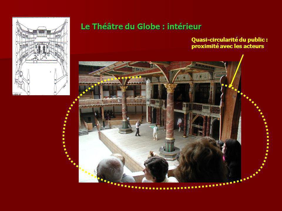 Le Théâtre du Globe : intérieur Quasi-circularité du public : proximité avec les acteurs