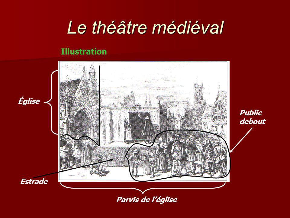 Le théâtre médiéval Illustration Église Public debout Parvis de léglise Estrade