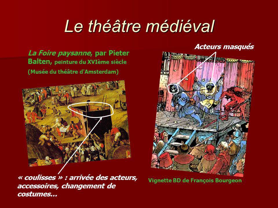 Le théâtre médiéval La Foire paysanne, par Pieter Balten, peinture du XVIème siècle (Musée du théâtre d'Amsterdam) Vignette BD de François Bourgeon «