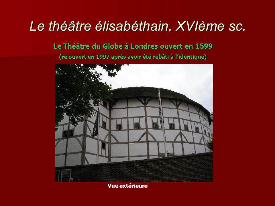 Le théâtre élisabéthain, XVIème sc. Le Théâtre du Globe à Londres ouvert en 1599 (ré ouvert en 1997 après avoir été rebâti à lidentique) Vue extérieur