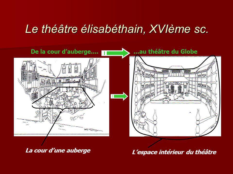 Le théâtre élisabéthain, XVIème sc. De la cour dauberge….…au théâtre du Globe La cour dune auberge Lespace intérieur du théâtre