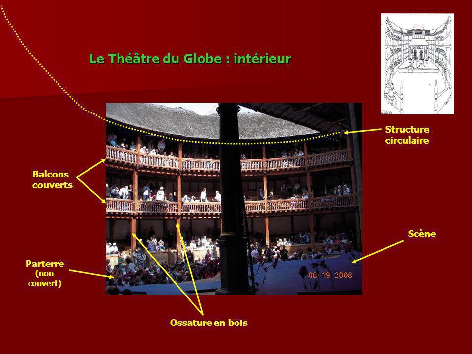 Le Théâtre du Globe : intérieur Balcons couverts Parterre (non couvert) Scène Structure circulaire Ossature en bois