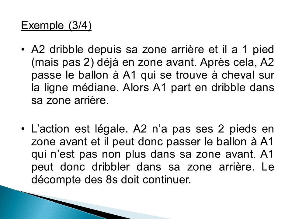 Exemple (3/4) A2 dribble depuis sa zone arrière et il a 1 pied (mais pas 2) déjà en zone avant.