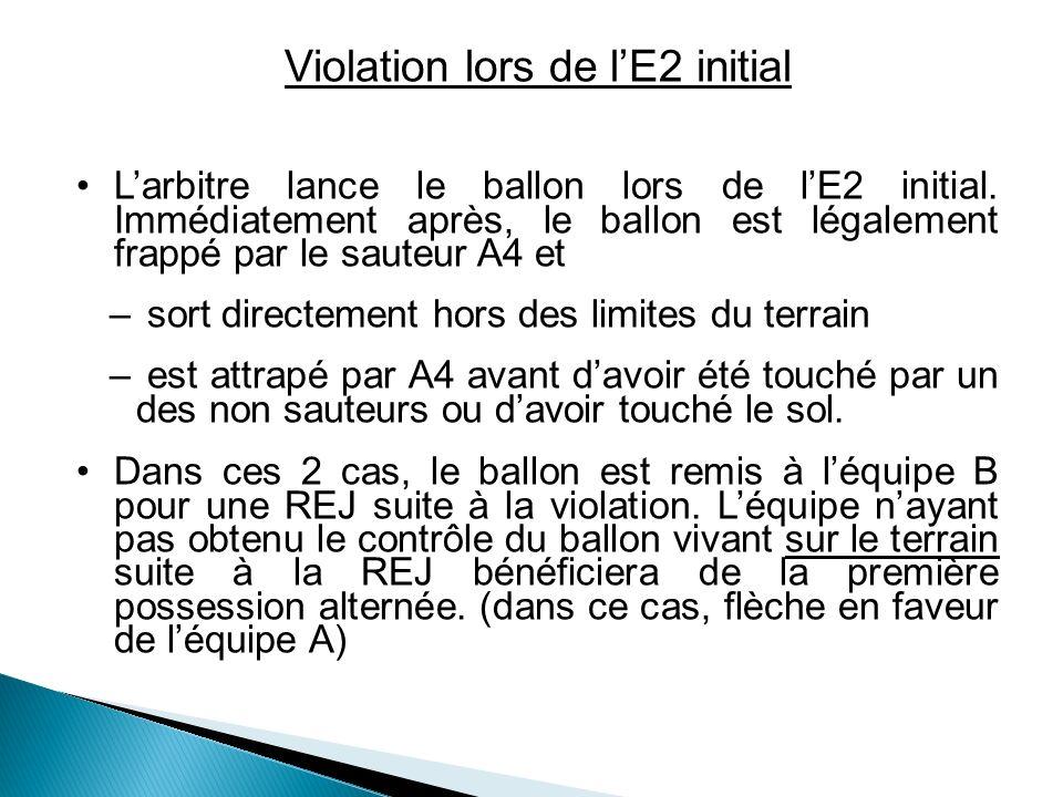Violation lors de lE2 initial Larbitre lance le ballon lors de lE2 initial.