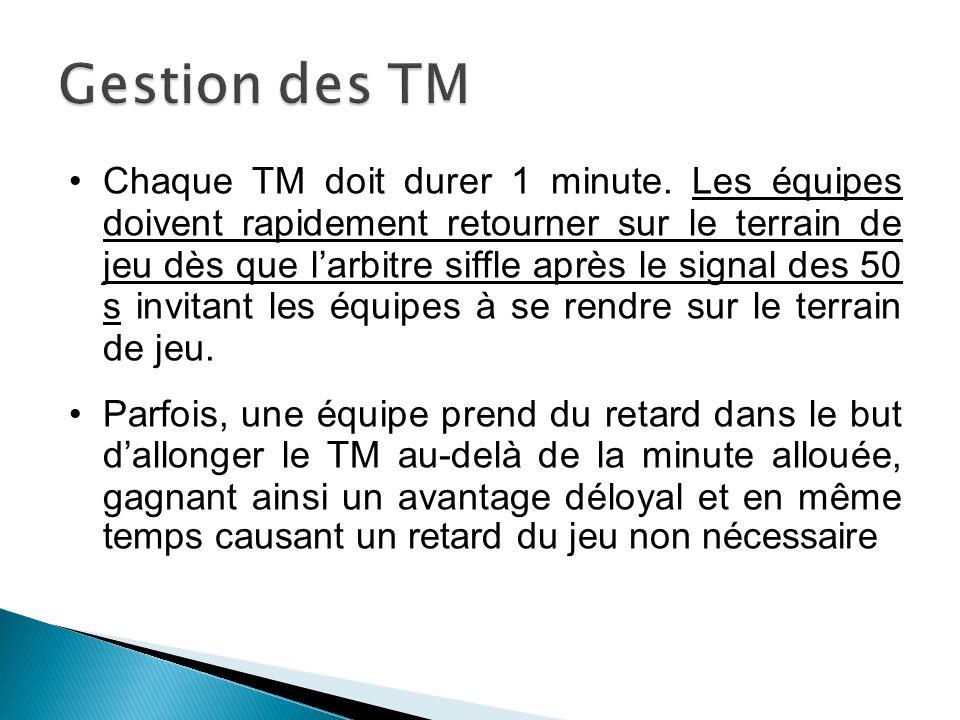 Chaque TM doit durer 1 minute.