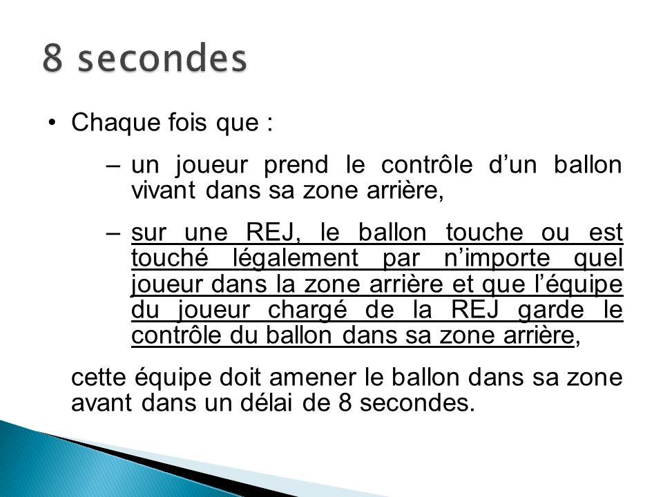 Chaque fois que : –un joueur prend le contrôle dun ballon vivant dans sa zone arrière, –sur une REJ, le ballon touche ou est touché légalement par nimporte quel joueur dans la zone arrière et que léquipe du joueur chargé de la REJ garde le contrôle du ballon dans sa zone arrière, cette équipe doit amener le ballon dans sa zone avant dans un délai de 8 secondes.
