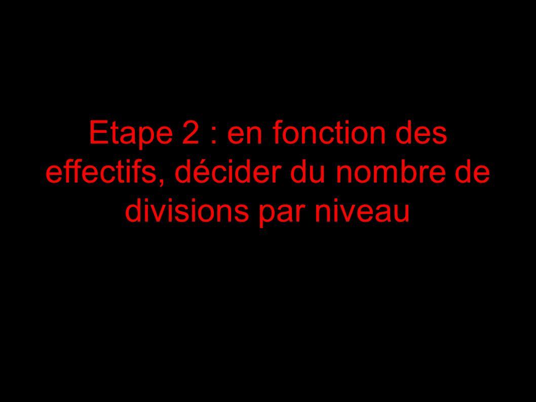 Etape 2 : en fonction des effectifs, décider du nombre de divisions par niveau