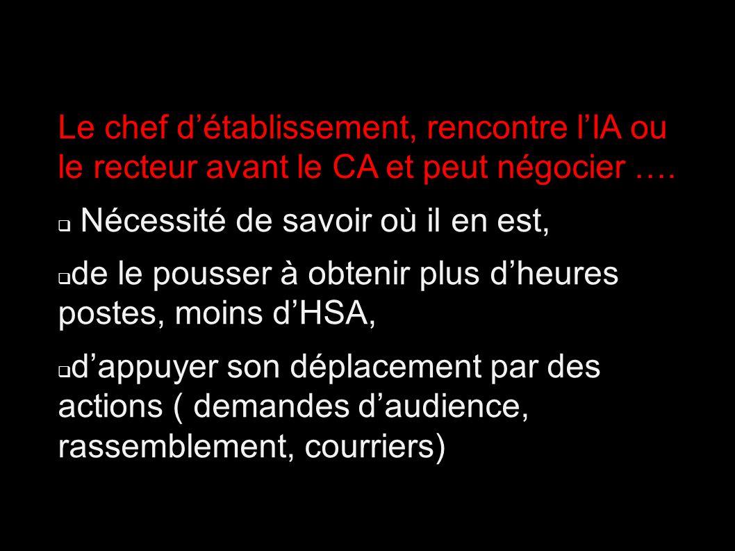 Le chef détablissement, rencontre lIA ou le recteur avant le CA et peut négocier ….