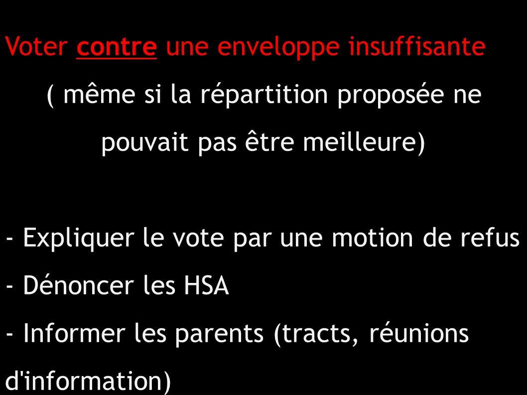 Voter contre une enveloppe insuffisante ( même si la répartition proposée ne pouvait pas être meilleure) - Expliquer le vote par une motion de refus - Dénoncer les HSA - Informer les parents (tracts, réunions d information)