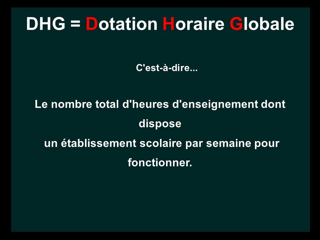 DHG = Dotation Horaire Globale Le nombre total d heures d enseignement dont dispose un établissement scolaire par semaine pour fonctionner.