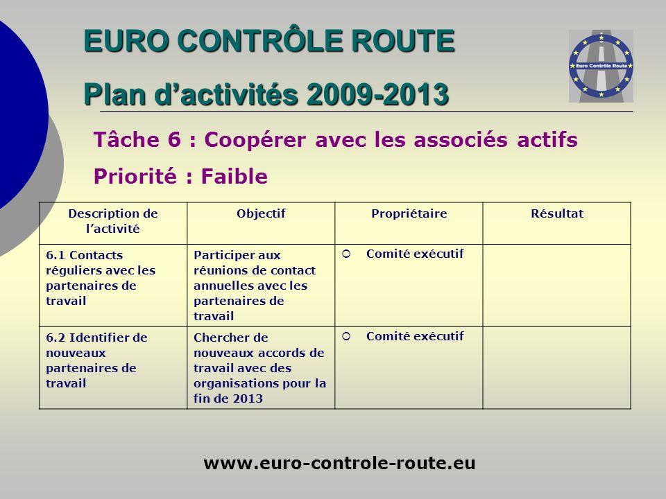 www.euro-controle-route.eu EURO CONTRÔLE ROUTE Plan dactivités 2009-2013 Tâche 6 : Coopérer avec les associés actifs Priorité : Faible Description de
