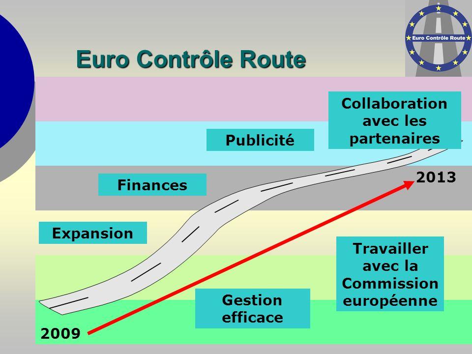 Expansion 2009 2013 Finances Collaboration avec les partenaires Gestion efficace Publicité Travailler avec la Commission européenne Euro Contrôle Route
