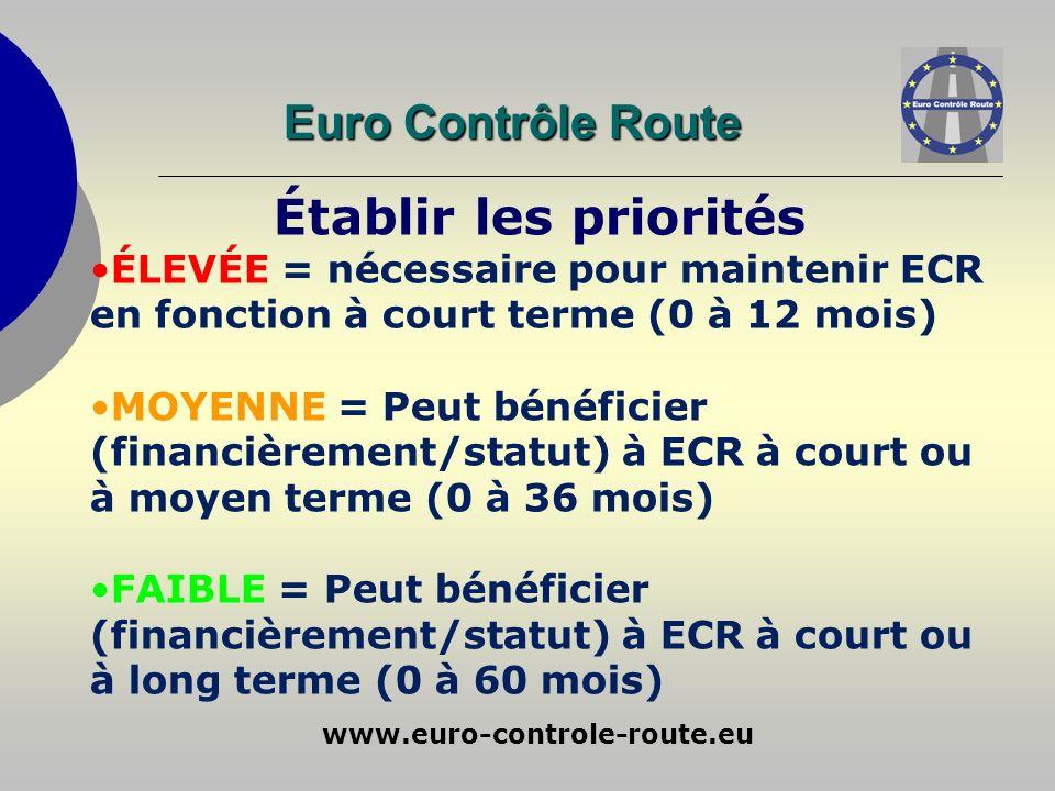 www.euro-controle-route.eu Établir les priorités ÉLEVÉE = nécessaire pour maintenir ECR en fonction à court terme (0 à 12 mois) MOYENNE = Peut bénéficier (financièrement/statut) à ECR à court ou à moyen terme (0 à 36 mois) FAIBLE = Peut bénéficier (financièrement/statut) à ECR à court ou à long terme (0 à 60 mois) Euro Contrôle Route