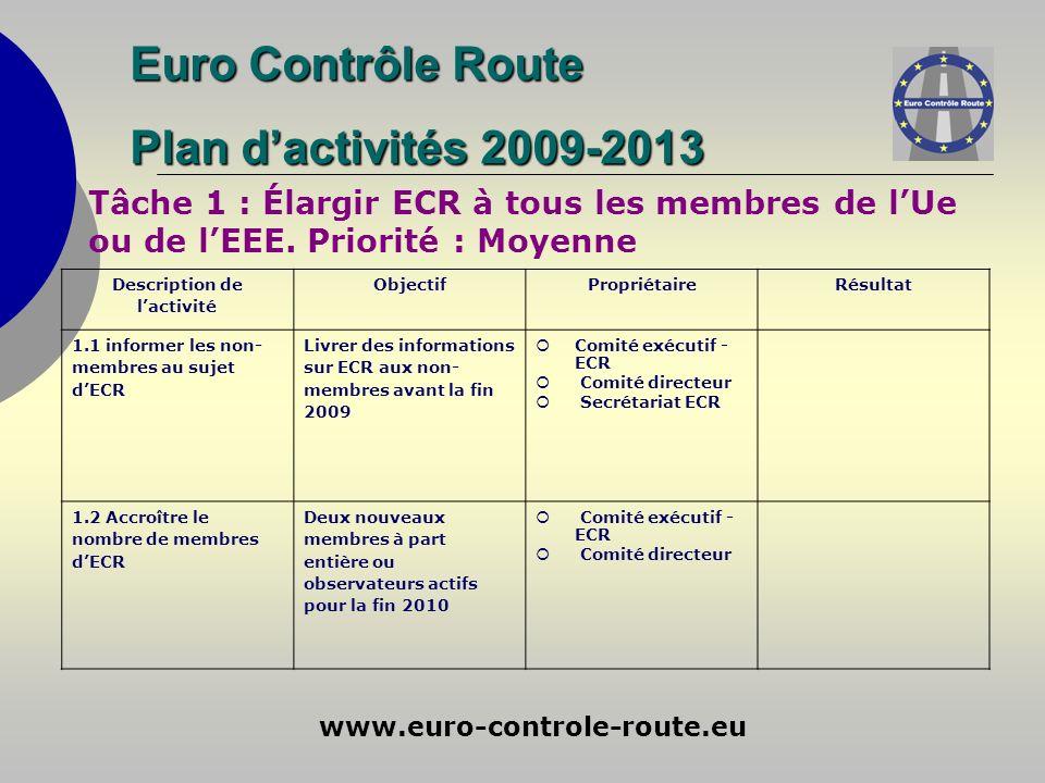 www.euro-controle-route.eu Euro Contrôle Route Plan dactivités 2009-2013 Tâche 1 : Élargir ECR à tous les membres de lUe ou de lEEE. Priorité : Moyenn
