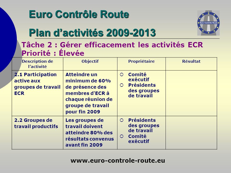 www.euro-controle-route.eu Euro Contrôle Route Plan dactivités 2009-2013 Tâche 2 : Gérer efficacement les activités ECR Priorité : Élevée Description