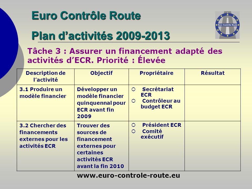www.euro-controle-route.eu Euro Contrôle Route Plan dactivités 2009-2013 Tâche 3 : Assurer un financement adapté des activités dECR. Priorité : Élevée