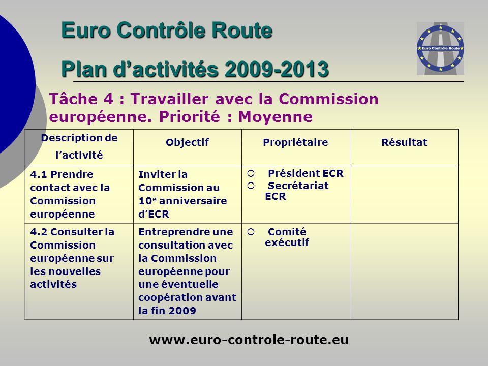 www.euro-controle-route.eu Euro Contrôle Route Plan dactivités 2009-2013 Tâche 4 : Travailler avec la Commission européenne. Priorité : Moyenne Descri