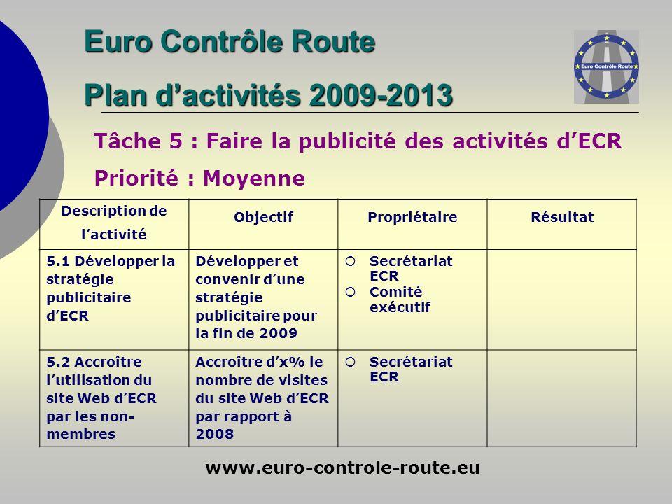 www.euro-controle-route.eu Euro Contrôle Route Plan dactivités 2009-2013 Tâche 5 : Faire la publicité des activités dECR Priorité : Moyenne Description de lactivité ObjectifPropriétaireRésultat 5.1 Développer la stratégie publicitaire dECR Développer et convenir dune stratégie publicitaire pour la fin de 2009 Secrétariat ECR Comité exécutif 5.2 Accroître lutilisation du site Web dECR par les non- membres Accroître dx% le nombre de visites du site Web dECR par rapport à 2008 Secrétariat ECR