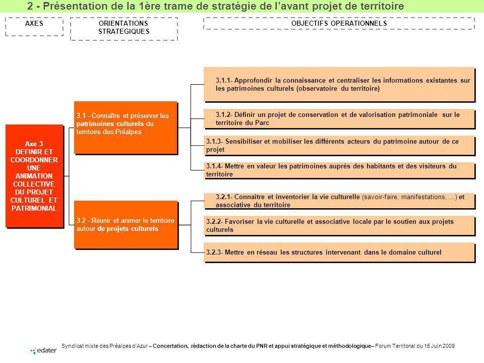 Syndicat mixte des Préalpes dAzur – Concertation, rédaction de la charte du PNR et appui stratégique et méthodologique– Forum Territorial du 15 Juin 2009 ORIENTATIONS STRATEGIQUES AXESOBJECTIFS OPERATIONNELS Axe 3 DEFINIR ET COORDONNER UNE ANIMATION COLLECTIVE DU PROJET CULTUREL ET PATRIMONIAL Axe 3 DEFINIR ET COORDONNER UNE ANIMATION COLLECTIVE DU PROJET CULTUREL ET PATRIMONIAL 3.1 - Connaître et préserver les patrimoines culturels du territoire des Préalpes 3.1.2- Définir un projet de conservation et de valorisation patrimoniale sur le territoire du Parc 3.1.3- Sensibiliser et mobiliser les différents acteurs du patrimoine autour de ce projet 3.1.1- Approfondir la connaissance et centraliser les informations existantes sur les patrimoines culturels (observatoire du territoire) 3.1.4- Mettre en valeur les patrimoines auprès des habitants et des visiteurs du territoire 3.2 - Réunir et animer le territoire autour de projets culturels 3.2.2- Favoriser la vie culturelle et associative locale par le soutien aux projets culturels 3.2.3- Mettre en réseau les structures intervenant dans le domaine culturel 3.2.1- Connaître et inventorier la vie culturelle (savoir-faire, manifestations, …) et associative du territoire 2 - Présentation de la 1ère trame de stratégie de lavant projet de territoire