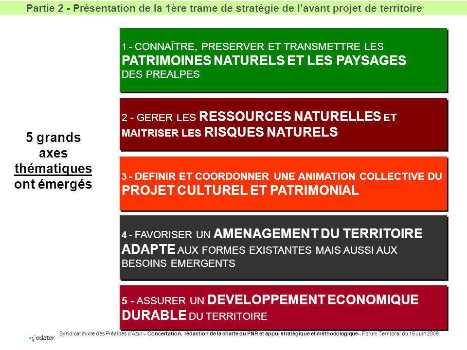 Syndicat mixte des Préalpes dAzur – Concertation, rédaction de la charte du PNR et appui stratégique et méthodologique– Forum Territorial du 15 Juin 2009 ORIENTATIONS STRATEGIQUES AXES Axe 1 CONNAÎTRE, PRESERVER ET TRANSMETTRE LES PATRIMOINES NATURELS ET LES PAYSAGES Axe 1 CONNAÎTRE, PRESERVER ET TRANSMETTRE LES PATRIMOINES NATURELS ET LES PAYSAGES OBJECTIFS OPERATIONNELS 1.1 - Préserver la qualité et la diversité des milieux naturels les plus sensibles 1.2- Préserver les paysages 1.3 - Éduquer, transmettre et valoriser le territoire et ses patrimoines 1.1.2- Mettre en œuvre pour les espaces naturels et les espèces les plus sensibles les mesures de protection adéquates 1.1.3- Connaître et gérer la fréquentation du territoire afin de maîtriser ses incidences sur lenvironnement 1.2.2- Maintenir et restaurer une mosaïque de milieux naturels diversifiés caractéristiques des paysages de Préalpes 1.2.4- Renforcer lidentité du territoire au travers de ses paysages caractéristiques 1.2.1- Appréhender les mécanismes passés et présents dévolution du territoire transformant les paysages afin danticiper et accompagner leur évolution 1.2.3- Préserver et restaurer les points de vues paysagers et résorber et lutter contre les points noirs paysagers 1.1.1- Connaître et suivre la faune et la flore menacée, rare et patrimoniale mais aussi indicatrice de la qualité des milieux naturels 1.3.2- Communiquer sur lidentité du territoire (à travers la marque Parc) 1.3.1- Définir un projet déducation et de sensibilisation au territoire et à lenvironnement à lattention de ses usagers et de ses habitants 1.3.3- Penser le développement économique et la protection de lenvironnement pour quils soient également sources de lien social 1.3.4- Sensibiliser les populations pour créer une solidarité entre le littoral et le moyen pays 2 - Présentation de la 1ère trame de stratégie de lavant projet de territoire