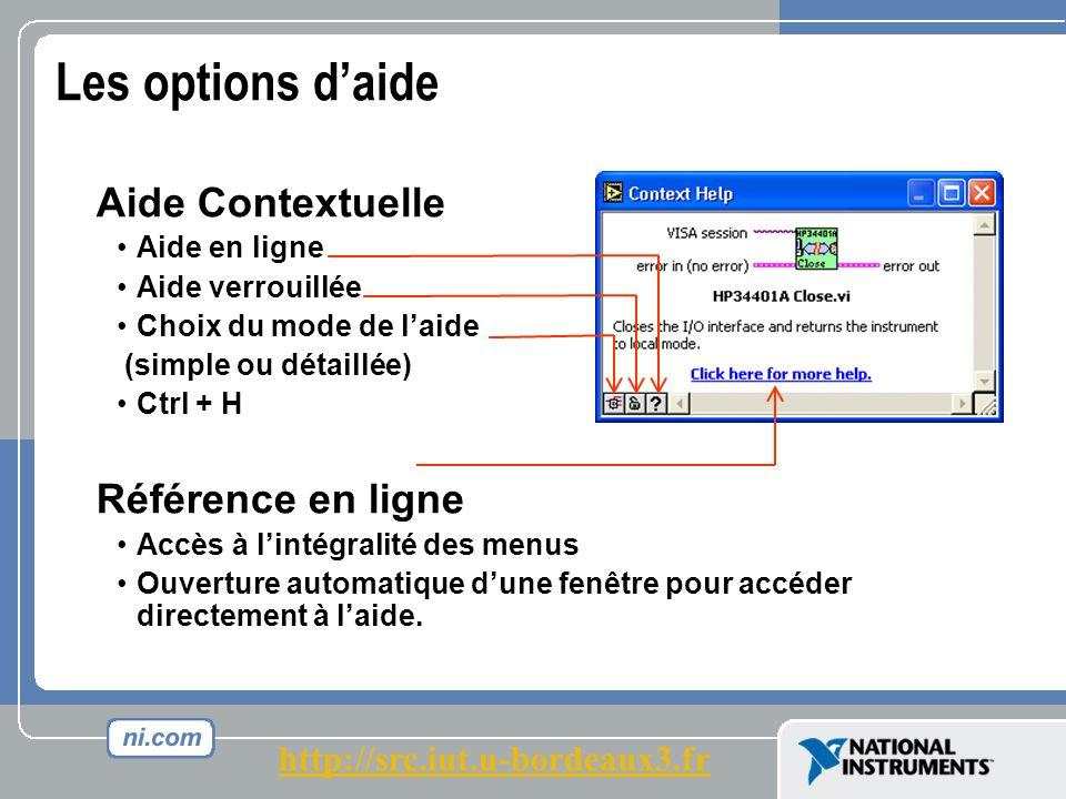 Les options daide Aide Contextuelle Aide en ligne Aide verrouillée Choix du mode de laide (simple ou détaillée) Ctrl + H Référence en ligne Accès à lintégralité des menus Ouverture automatique dune fenêtre pour accéder directement à laide.