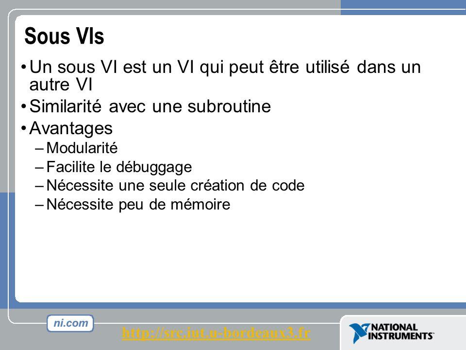 Sous VIs Un sous VI est un VI qui peut être utilisé dans un autre VI Similarité avec une subroutine Avantages –Modularité –Facilite le débuggage –Nécessite une seule création de code –Nécessite peu de mémoire http://src.iut.u-bordeaux3.fr