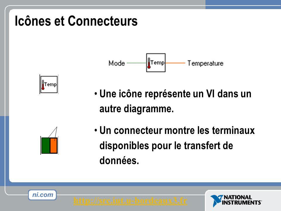 Icônes et Connecteurs Une icône représente un VI dans un autre diagramme.