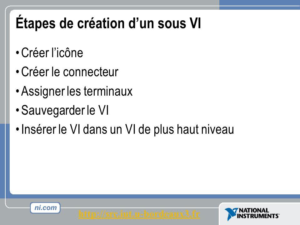 Étapes de création dun sous VI Créer licône Créer le connecteur Assigner les terminaux Sauvegarder le VI Insérer le VI dans un VI de plus haut niveau http://src.iut.u-bordeaux3.fr