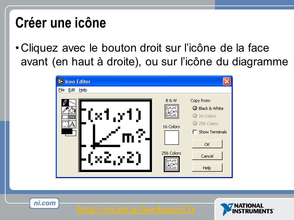 Créer une icône Cliquez avec le bouton droit sur licône de la face avant (en haut à droite), ou sur licône du diagramme http://src.iut.u-bordeaux3.fr