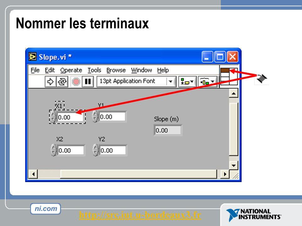 Nommer les terminaux http://src.iut.u-bordeaux3.fr