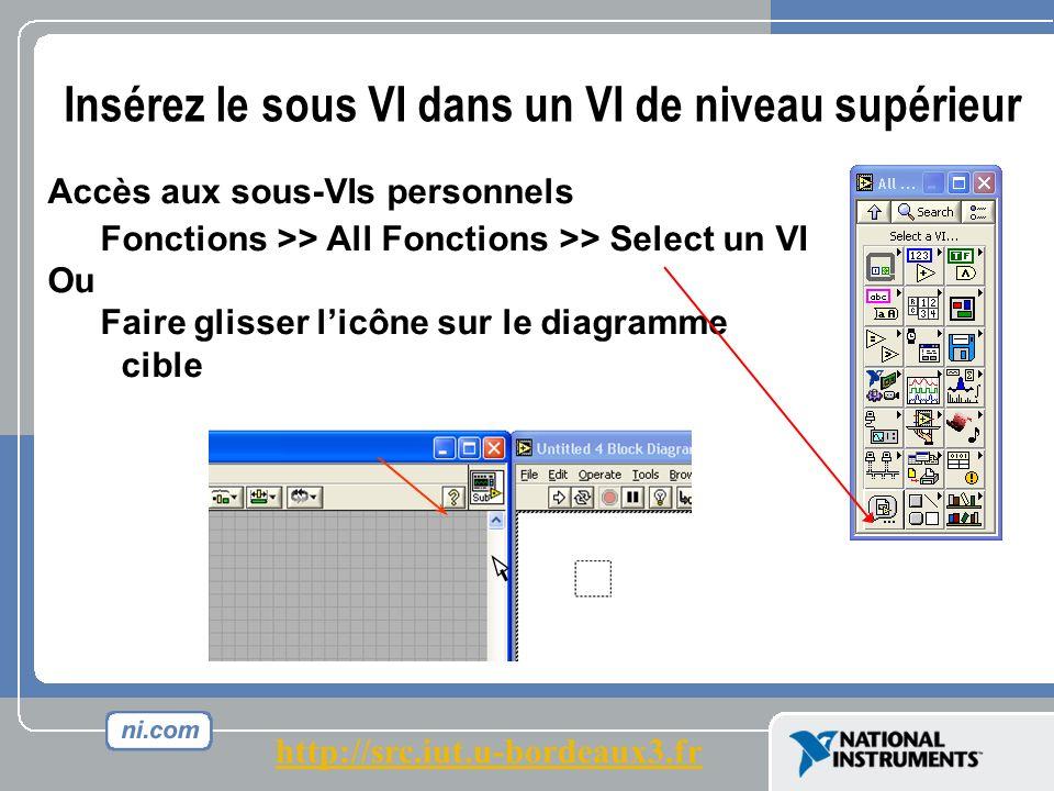 Insérez le sous VI dans un VI de niveau supérieur Accès aux sous-VIs personnels Fonctions >> All Fonctions >> Select un VI Ou Faire glisser licône sur le diagramme cible http://src.iut.u-bordeaux3.fr