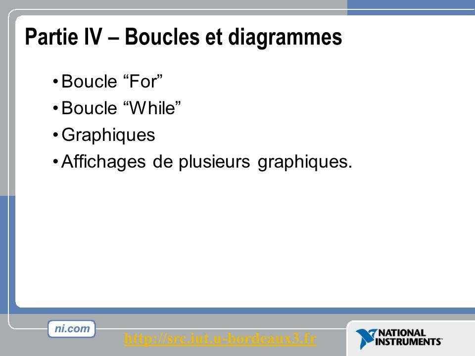 Partie IV – Boucles et diagrammes Boucle For Boucle While Graphiques Affichages de plusieurs graphiques.
