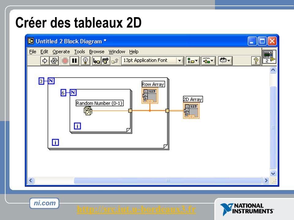 Créer des tableaux 2D http://src.iut.u-bordeaux3.fr