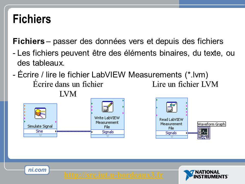 Fichiers Fichiers – passer des données vers et depuis des fichiers -Les fichiers peuvent être des éléments binaires, du texte, ou des tableaux.