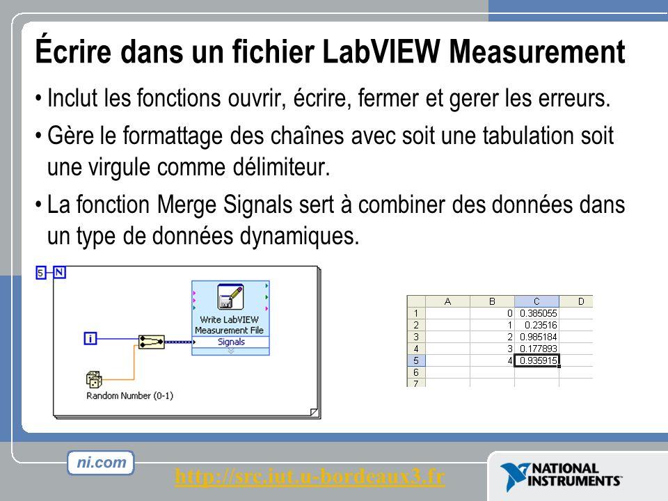 Écrire dans un fichier LabVIEW Measurement Inclut les fonctions ouvrir, écrire, fermer et gerer les erreurs.