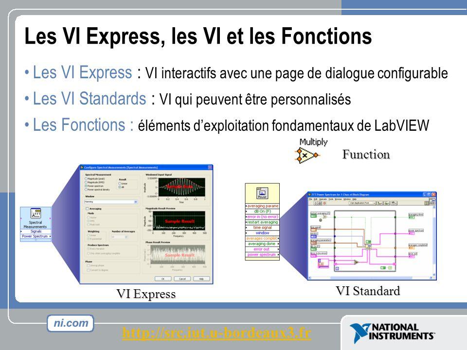 Les VI Express, les VI et les Fonctions Les VI Express : VI interactifs avec une page de dialogue configurable Les VI Standards : VI qui peuvent être personnalisés Les Fonctions : éléments dexploitation fondamentaux de LabVIEW VI Express VI Standard Function http://src.iut.u-bordeaux3.fr