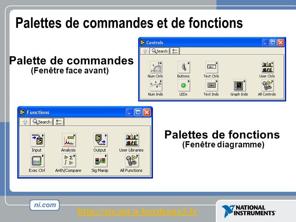 Palettes de commandes et de fonctions Palette de commandes (Fenêtre face avant) Palettes de fonctions (Fenêtre diagramme) http://src.iut.u-bordeaux3.fr