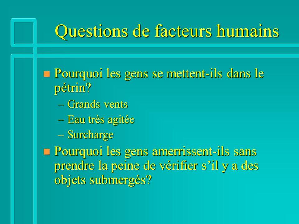 Questions de facteurs humains n Pourquoi les gens se mettent-ils dans le pétrin.