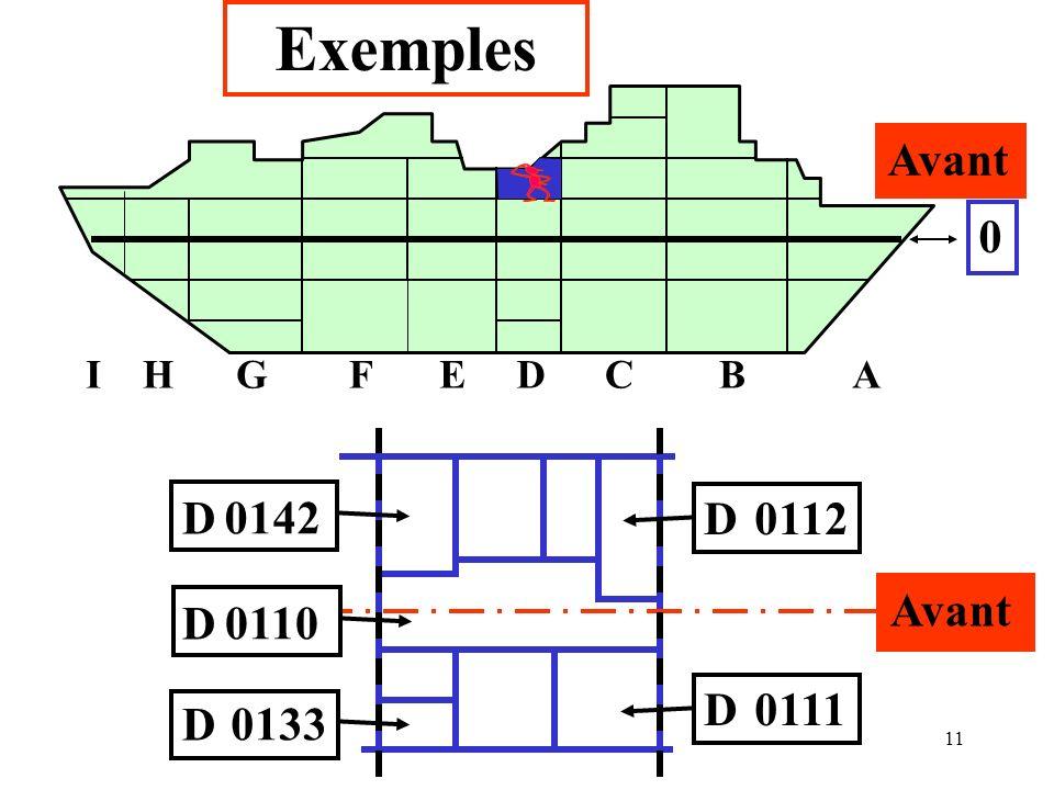 11 Exemples 0 Avant DABCEFGHI D0111 D 0133 D 0110 D 0142 D0112